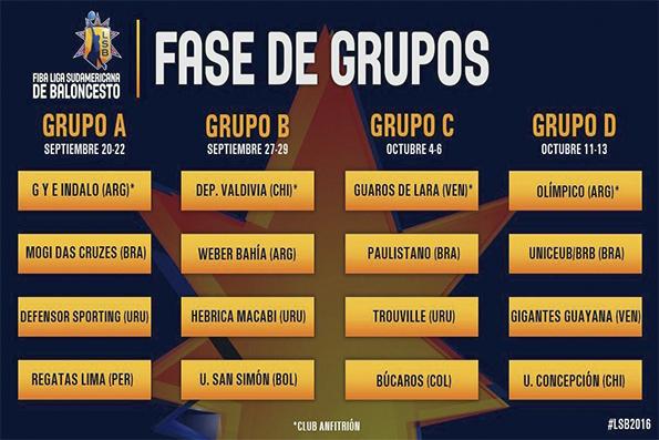 La Liga Sudamericana se jugará en Comodoro y La Banda